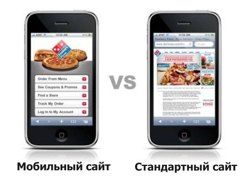 Что лучше адаптивный дизайн или мобильная версия сайта?
